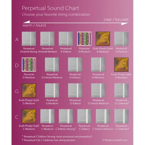 Corda Cello Pirastro Perpetual Edition